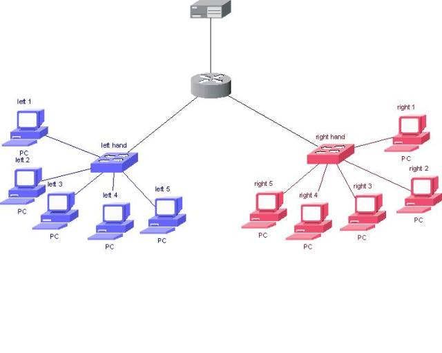 Subnet diagram the dnetworks subnet diagram ccuart Image collections