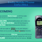 Indian Mobile industry infographic thumb Indian Mobile Industry Stat