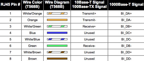 db15 to rj45 wiring diagram cat 6 wiring diagram
