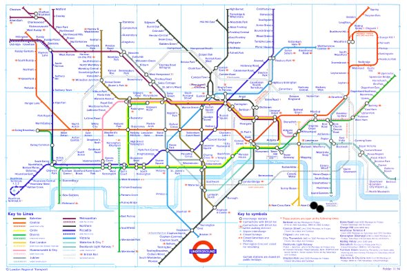 Animals on the London Underground: An EPIC Visual Representation