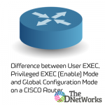 configuration-user-exec-global-configuration-mode-cisco-differences