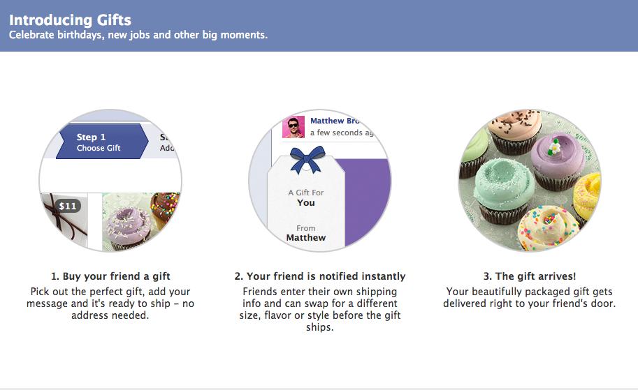 facebook-gift-friends-birthday-3