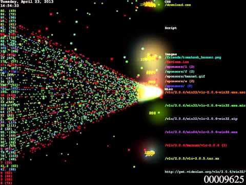 how-ddos-attack-looks-like