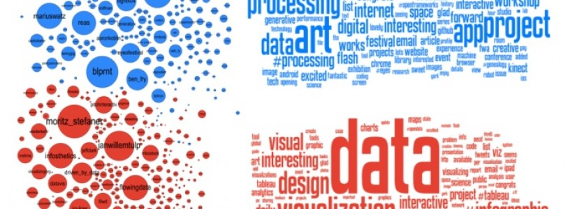 Data Virtualization for the Small Business