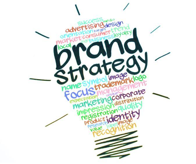self-brand-building